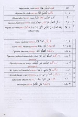 100 DERSTE FASİH ARAPÇA 2